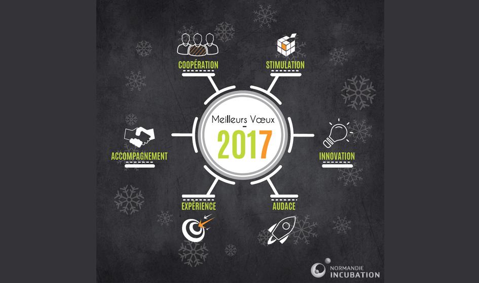 carte-voeux-2017-normandie-incubation